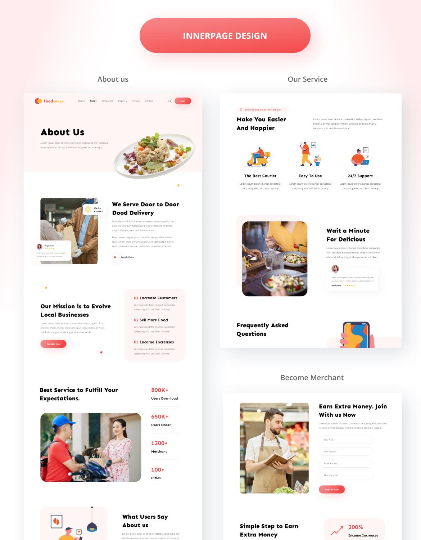 FoodSense - Food delivery website template kit - 2